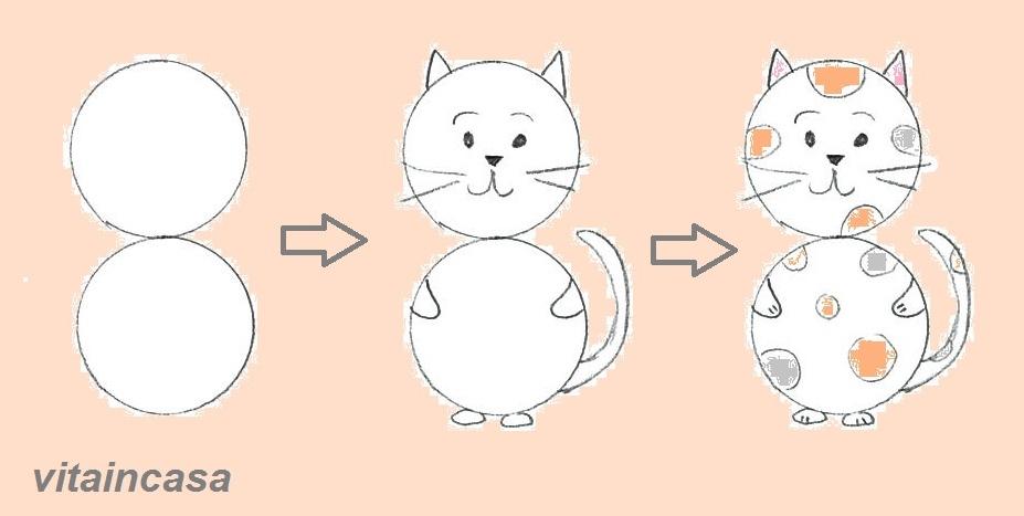 Disegni da un soldo il gatto a pois vitaincasa for Disegno gatto facile