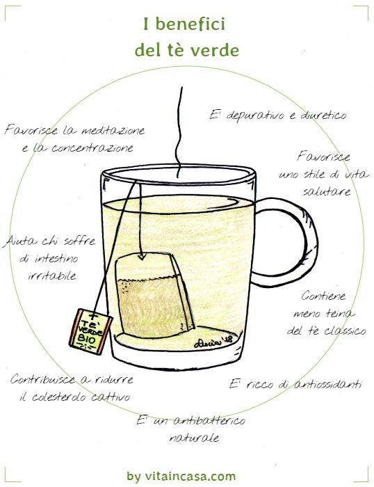 I benefici del tè verde (1)