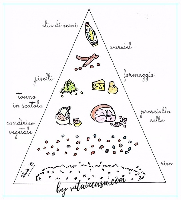 la piramide dell insalata di riso by vitaincasa (1)