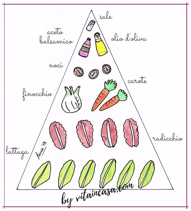 La piramide dell'insalata mista invernale radicchio finocchio carote noci by vitaincasa
