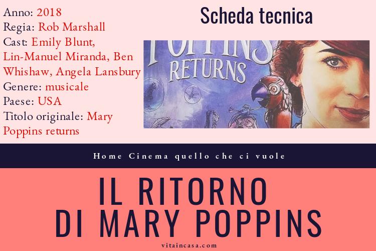 Il ritorno di Mary Poppins by vitaincasa (3).jpg