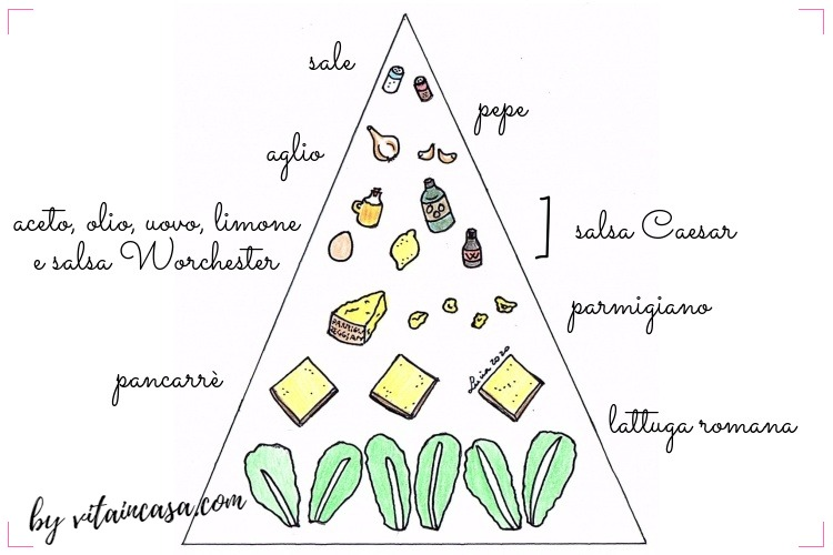La piramide della Caesar salad by vitaincasa (4)